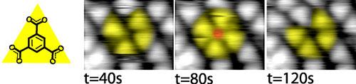 STM-Aufnahmen von der Bildung und dem Zerfall einer Cu(tma)<sub>4</sub> Koordinationsverbindung