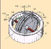 Patentzeichnung des Gyroscopic Device