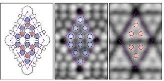Rastertunnelmikroskopiebild von Silizium